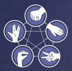 rock_paper_scissors_lizard_spock